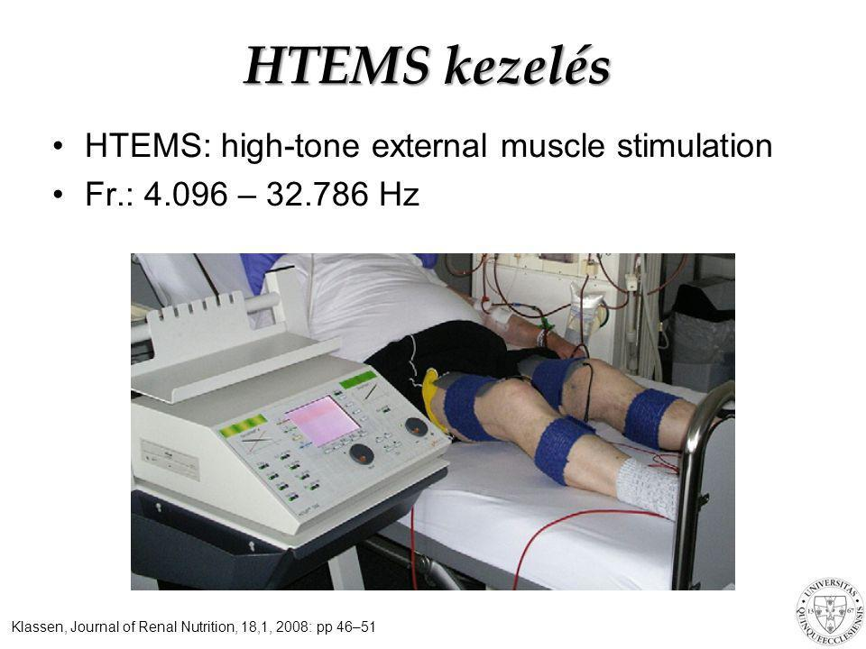 HTEMS kezelés HTEMS: high-tone external muscle stimulation