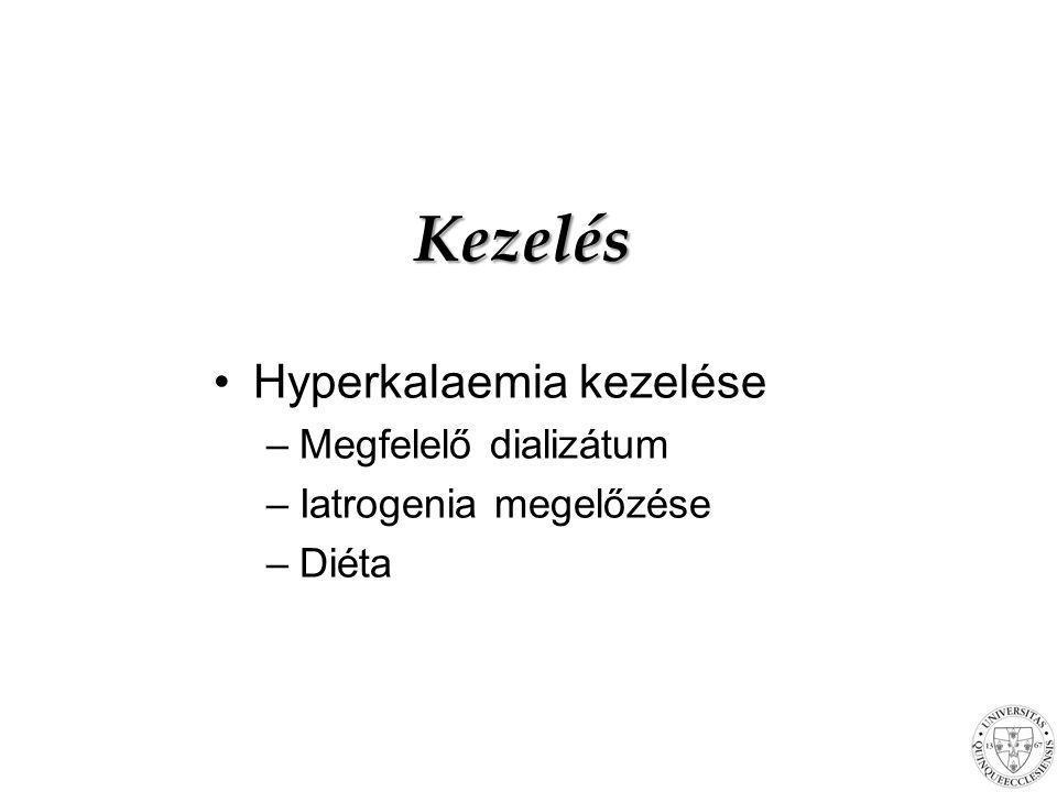 Kezelés Hyperkalaemia kezelése Megfelelő dializátum