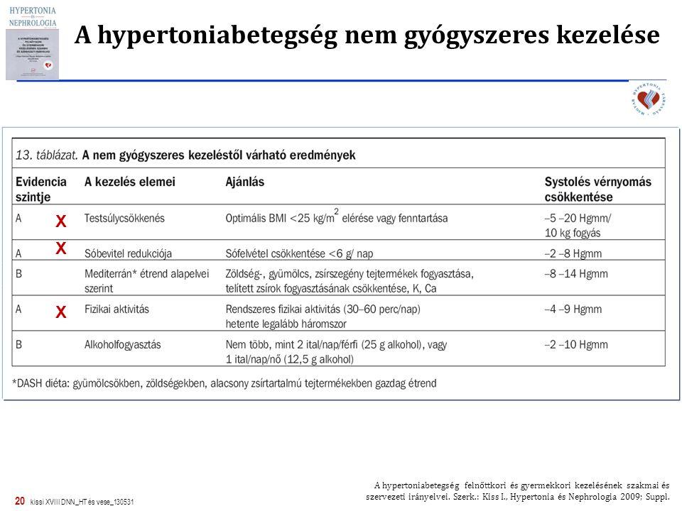 A hypertoniabetegség nem gyógyszeres kezelése
