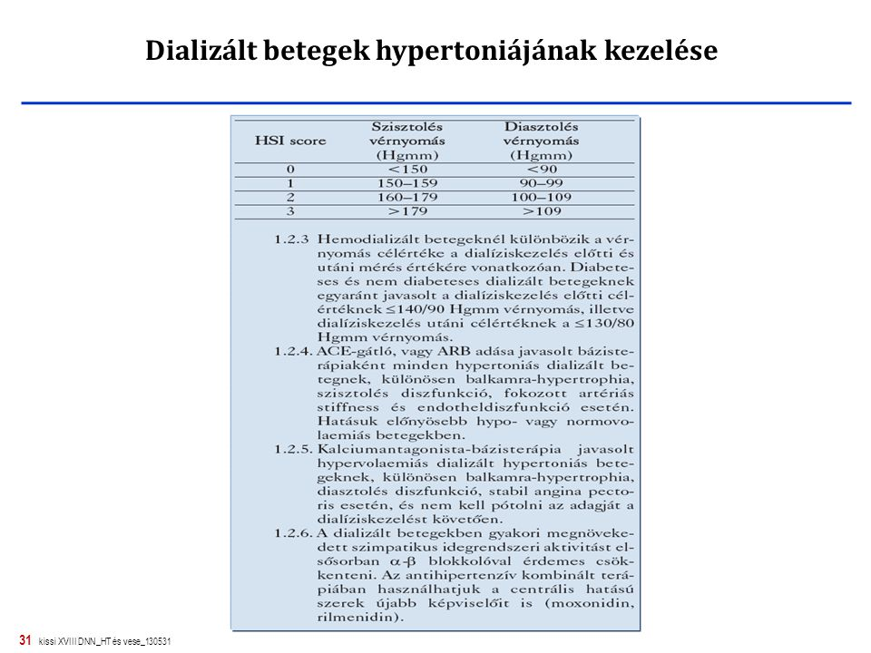 Dializált betegek hypertoniájának kezelése