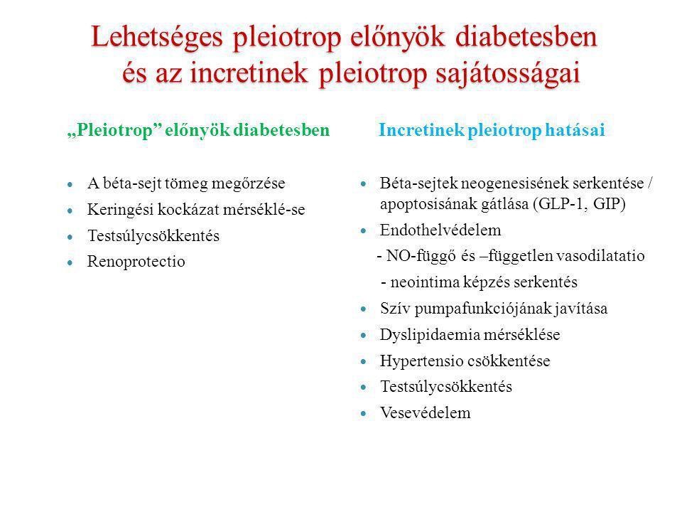 Lehetséges pleiotrop előnyök diabetesben és az incretinek pleiotrop sajátosságai