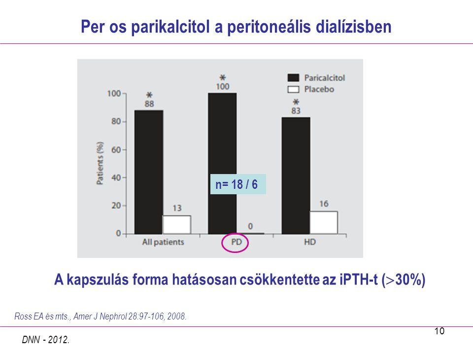 Per os parikalcitol a peritoneális dialízisben