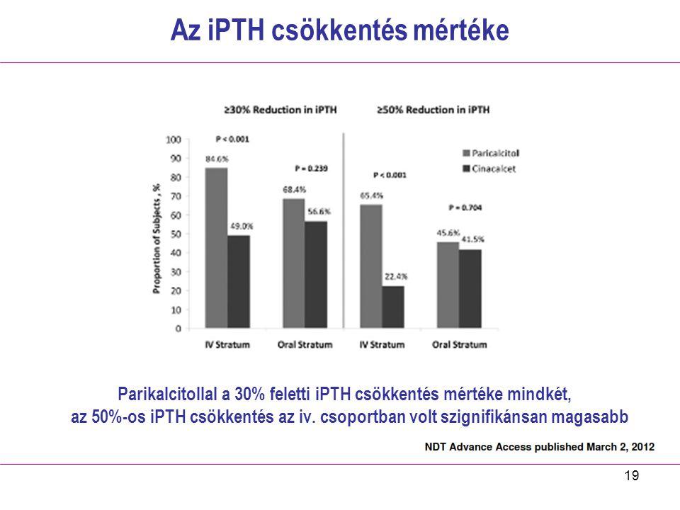 Az iPTH csökkentés mértéke