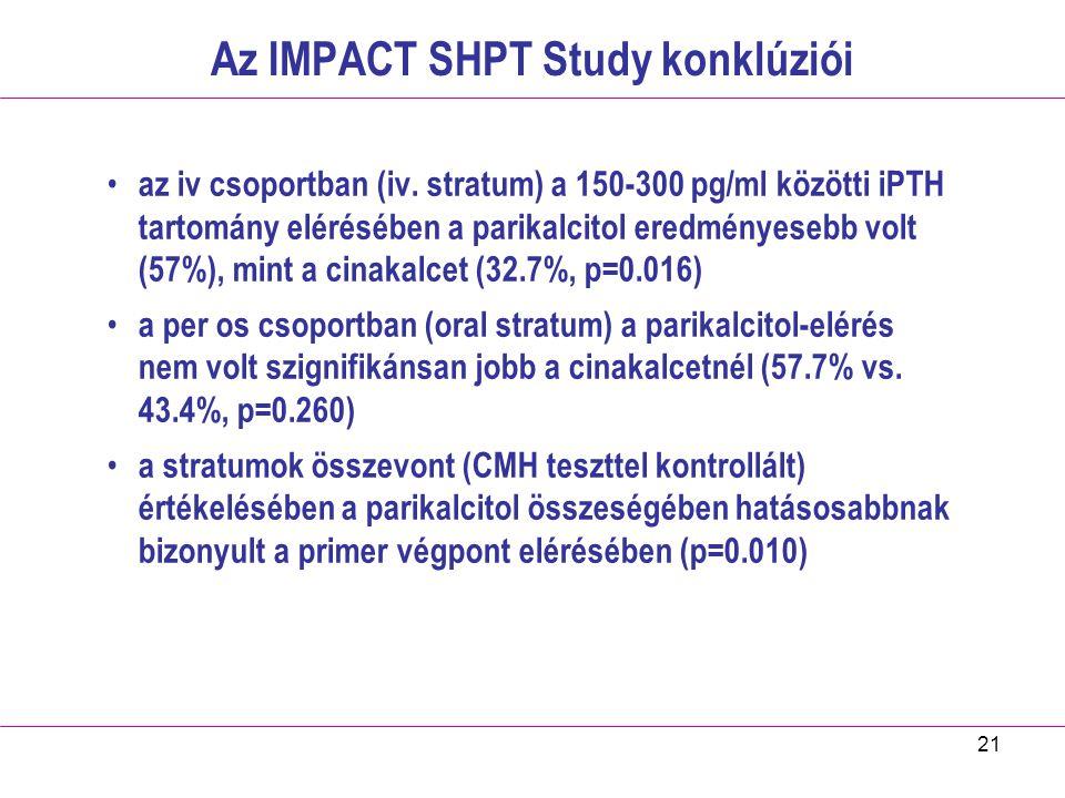 Az IMPACT SHPT Study konklúziói