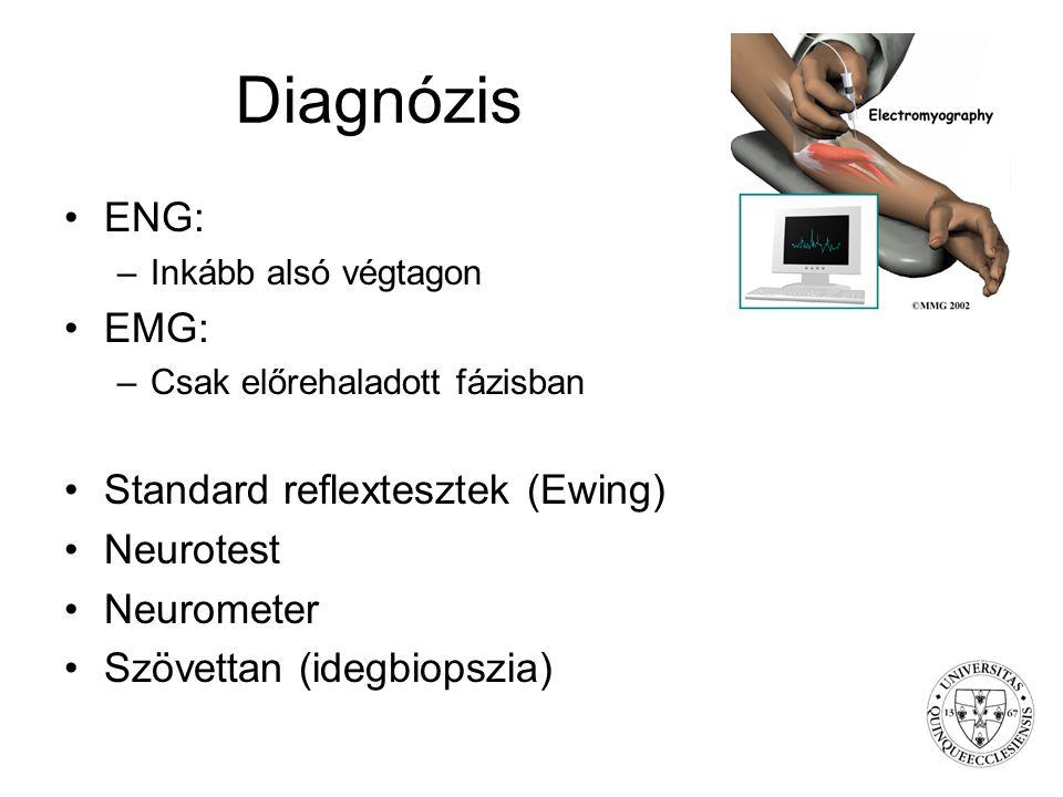 Diagnózis ENG: EMG: Standard reflextesztek (Ewing) Neurotest