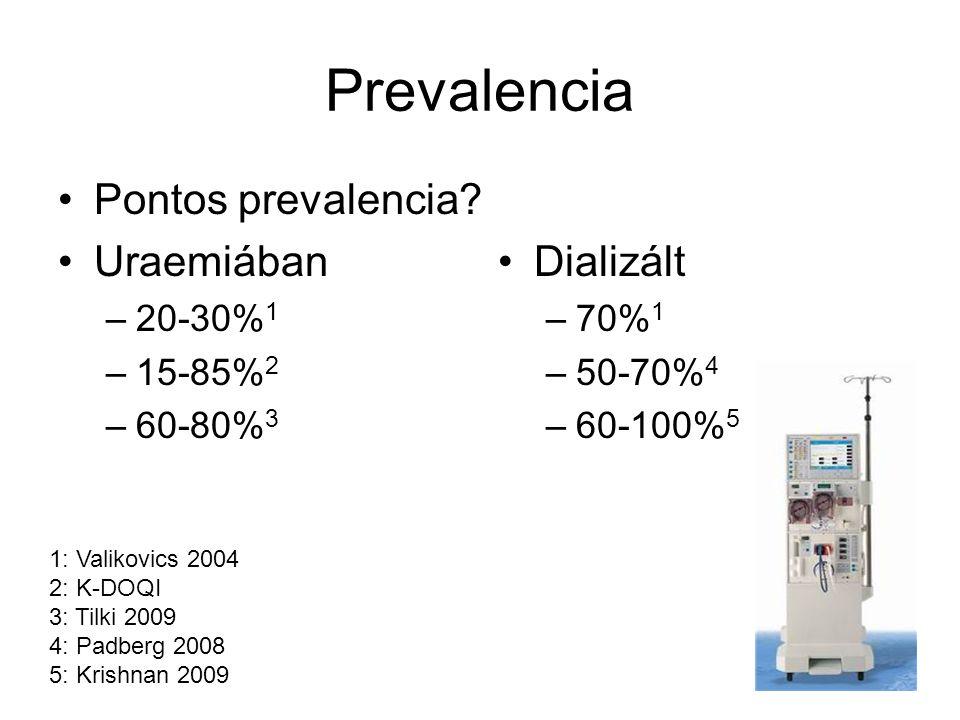 Prevalencia Pontos prevalencia Uraemiában Dializált 20-30%1 15-85%2