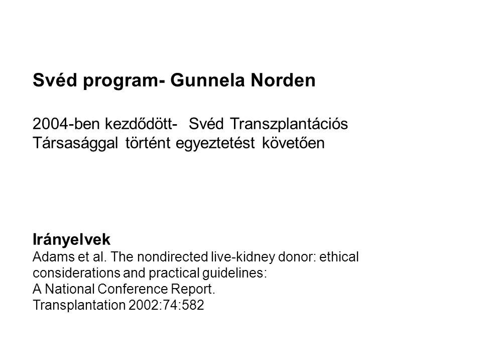 Svéd program- Gunnela Norden