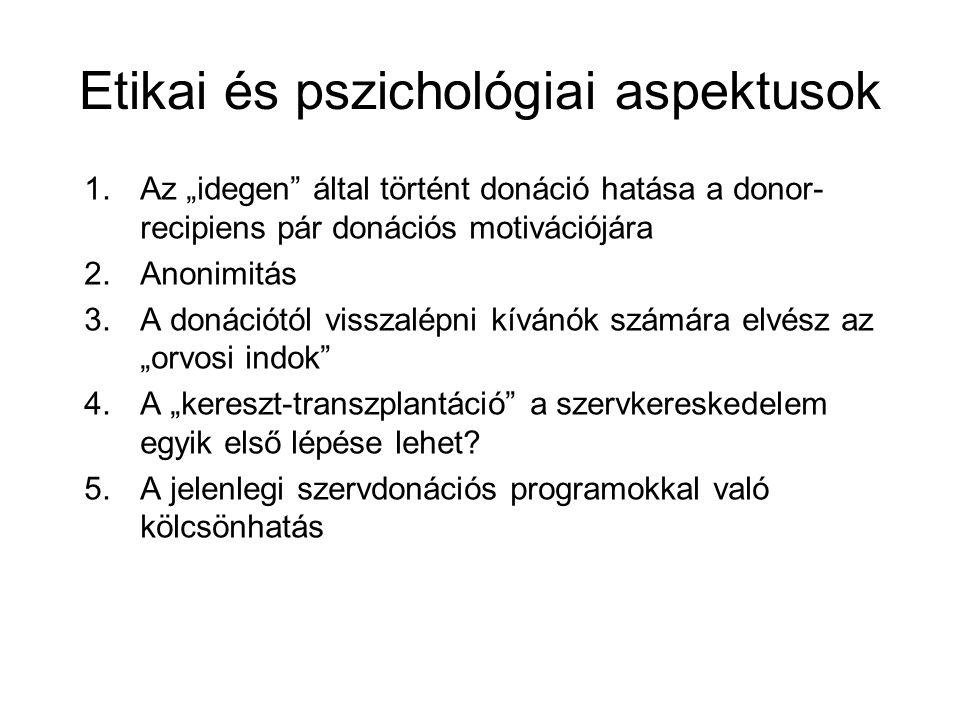 Etikai és pszichológiai aspektusok