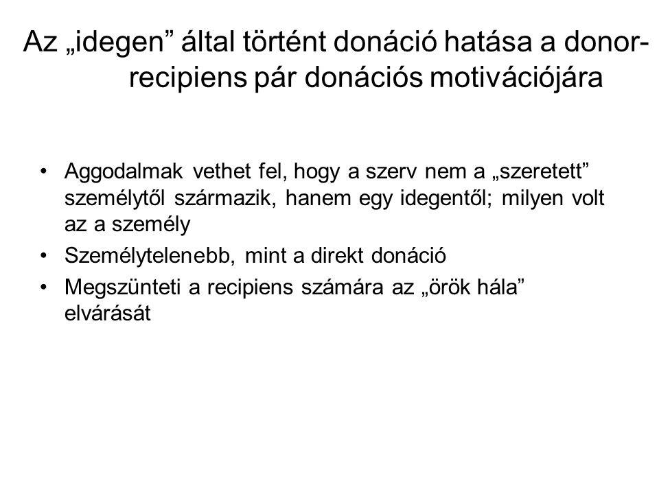 """Az """"idegen által történt donáció hatása a donor- recipiens pár donációs motivációjára"""