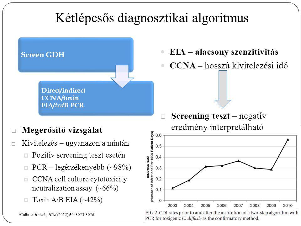 Kétlépcsős diagnosztikai algoritmus