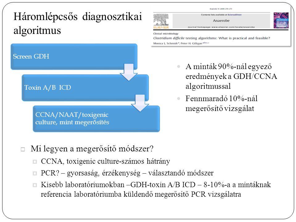 Háromlépcsős diagnosztikai algoritmus