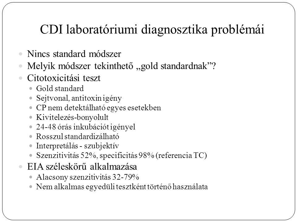 CDI laboratóriumi diagnosztika problémái
