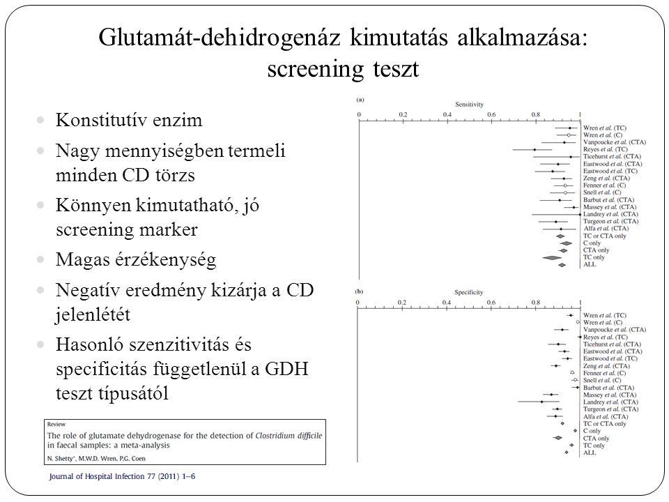 Glutamát-dehidrogenáz kimutatás alkalmazása: screening teszt