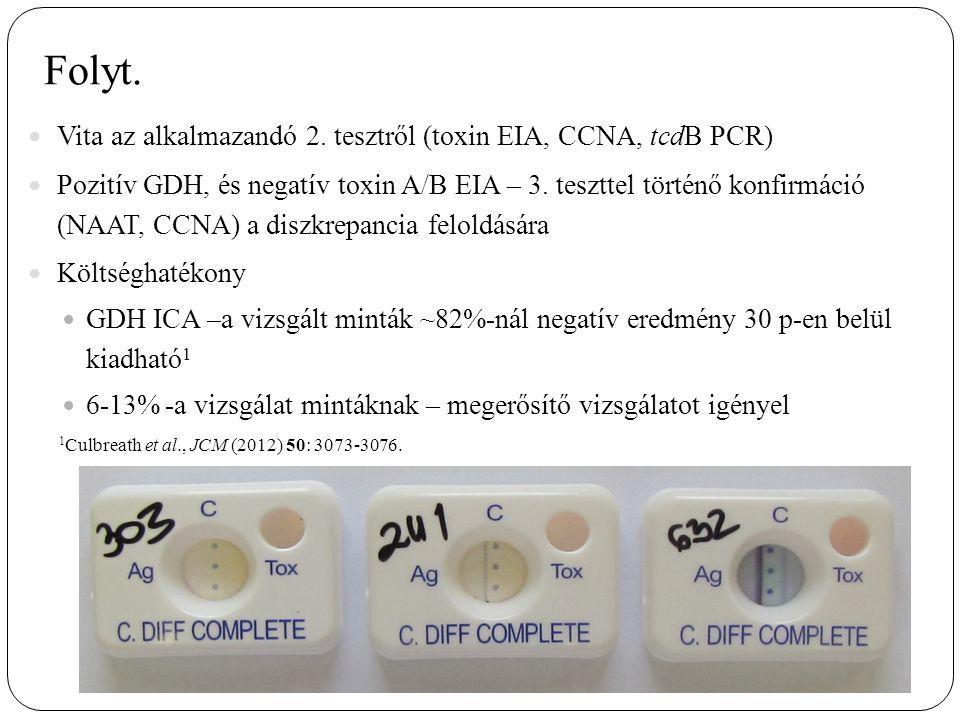 Folyt. Vita az alkalmazandó 2. tesztről (toxin EIA, CCNA, tcdB PCR)
