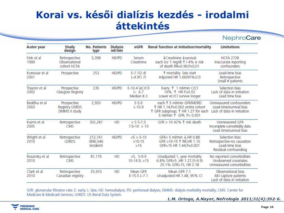 Korai vs. késői dialízis kezdés - irodalmi áttekintés