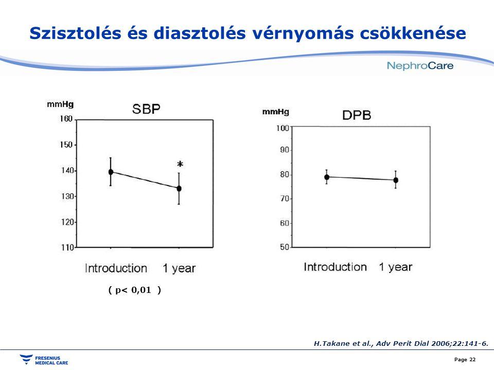 Szisztolés és diasztolés vérnyomás csökkenése