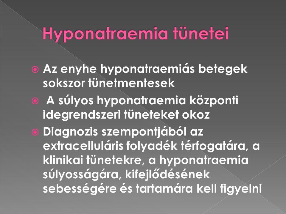 Hyponatraemia tünetei