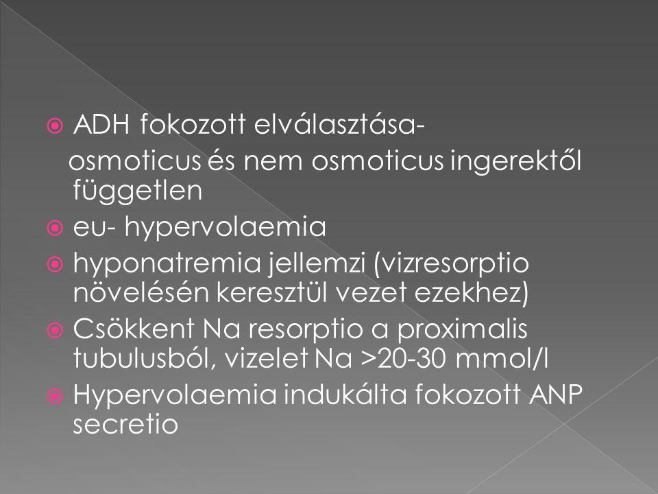 ADH fokozott elválasztása-