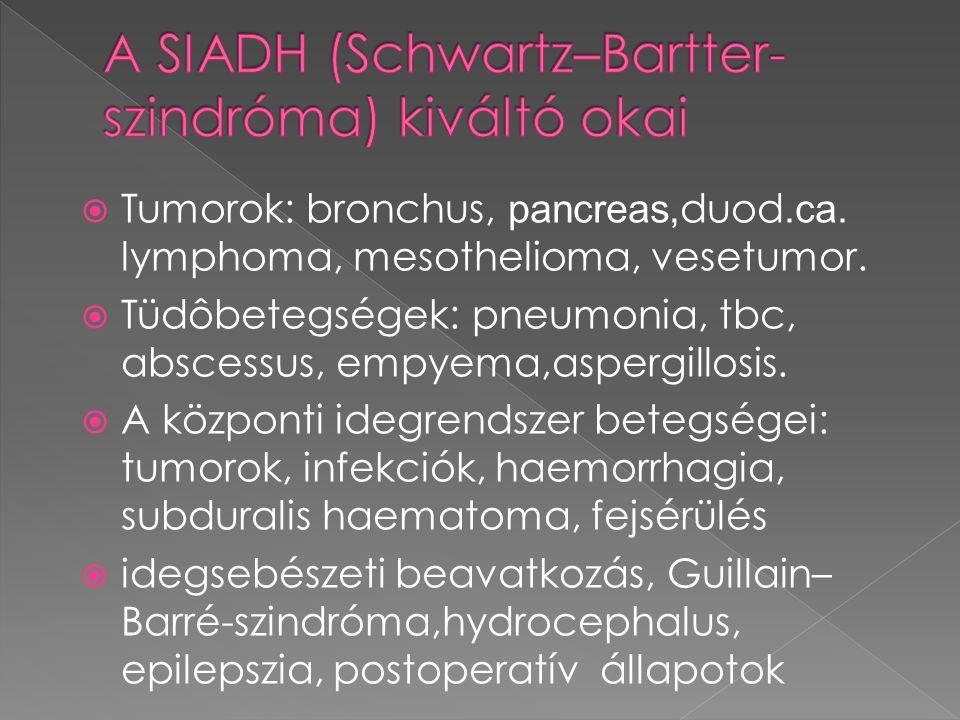 A SIADH (Schwartz–Bartter-szindróma) kiváltó okai