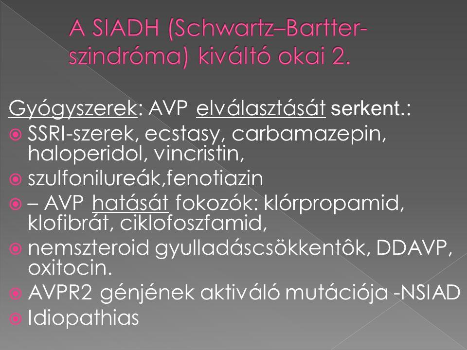 A SIADH (Schwartz–Bartter-szindróma) kiváltó okai 2.