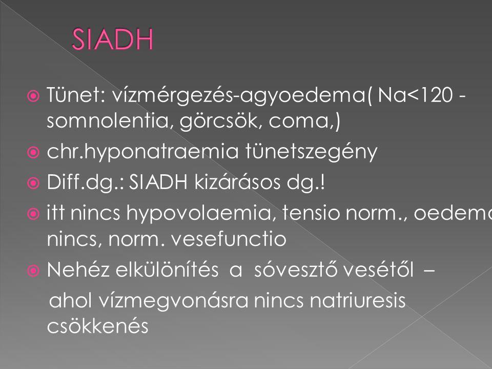 SIADH Tünet: vízmérgezés-agyoedema( Na<120 -somnolentia, görcsök, coma,) chr.hyponatraemia tünetszegény.