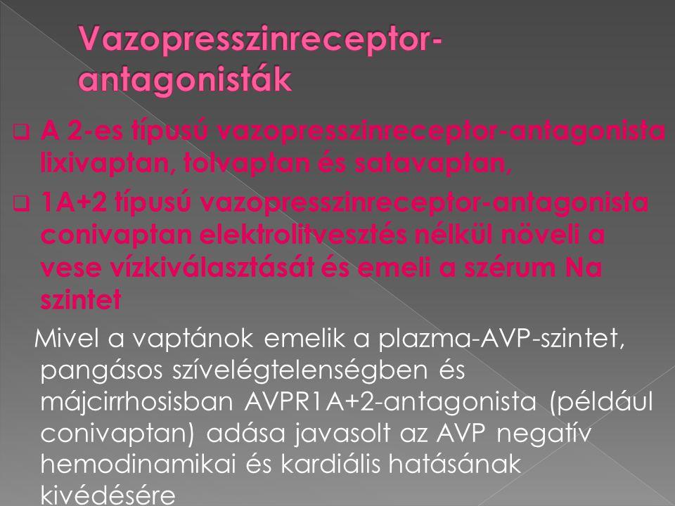 Vazopresszinreceptor-antagonisták