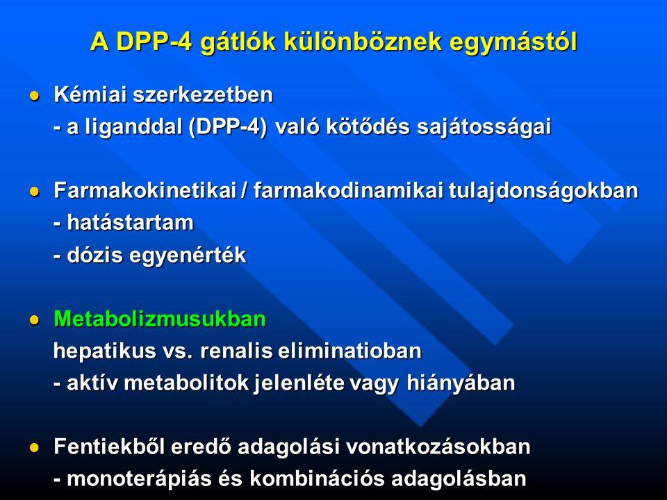 A DPP-4 gátlók különböznek egymástól