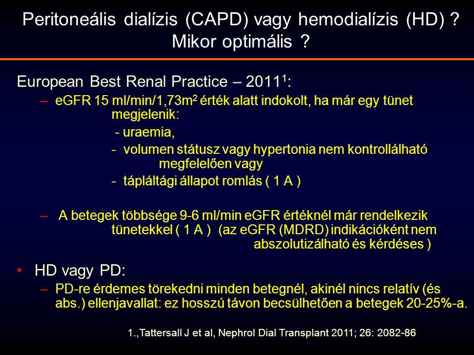 Peritoneális dialízis (CAPD) vagy hemodialízis (HD) Mikor optimális