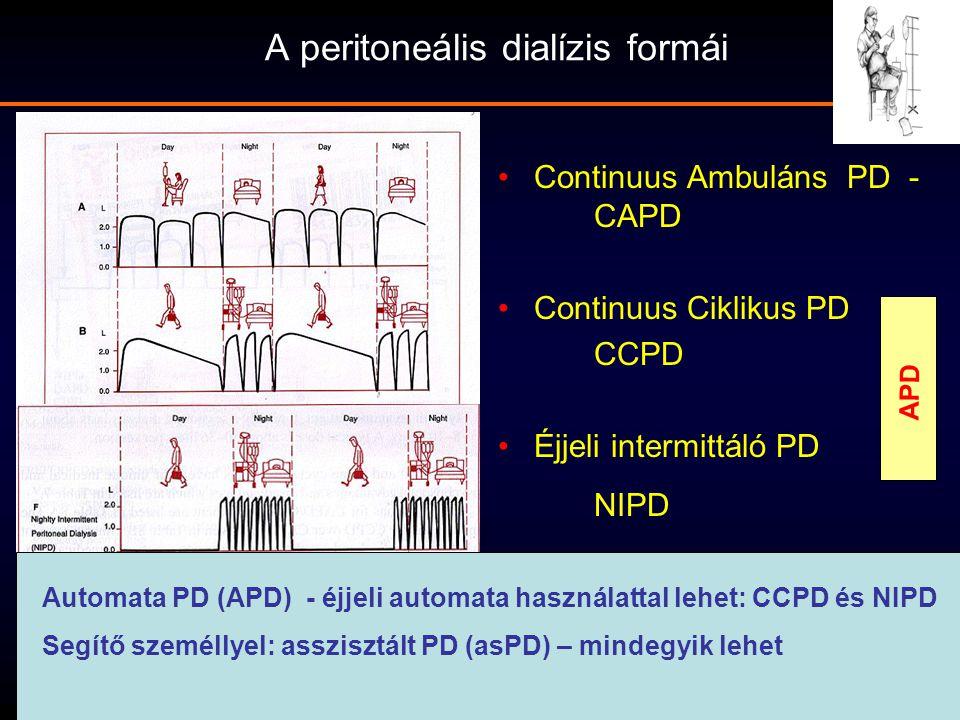 A peritoneális dialízis formái