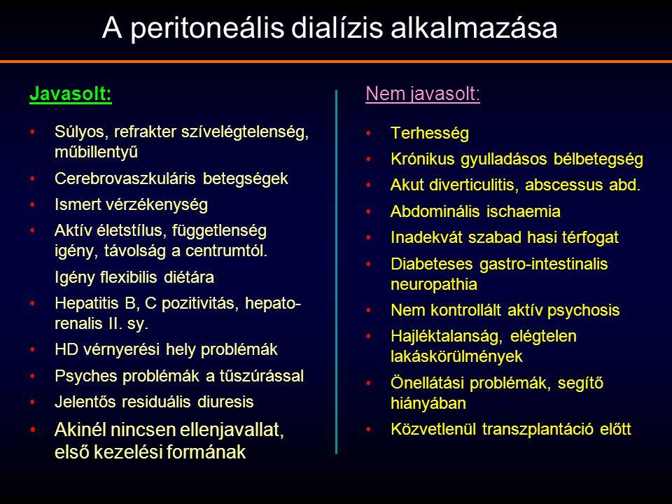 A peritoneális dialízis alkalmazása