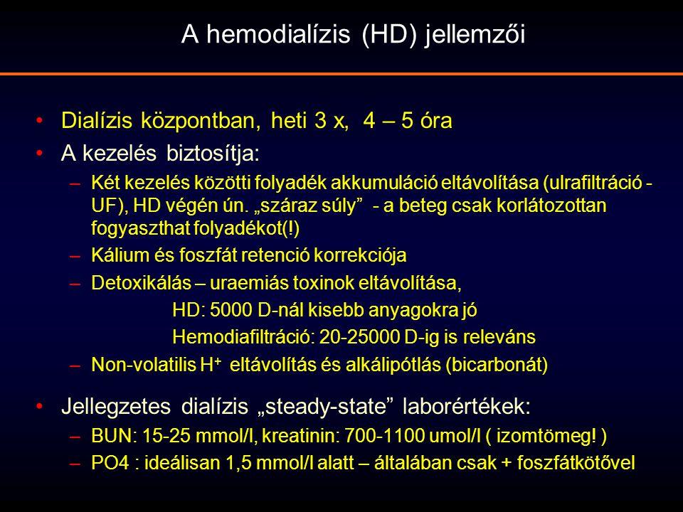A hemodialízis (HD) jellemzői