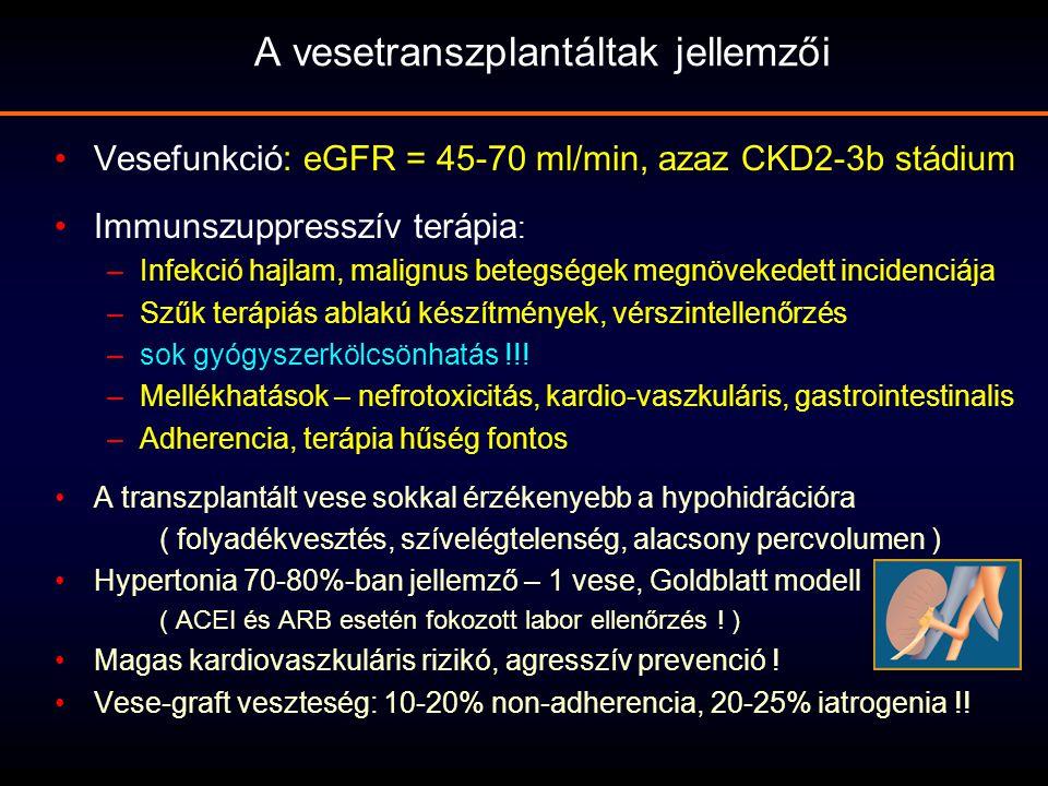 A vesetranszplantáltak jellemzői