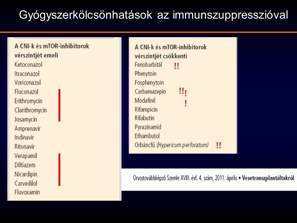 Gyógyszerkölcsönhatások az immunszuppresszióval