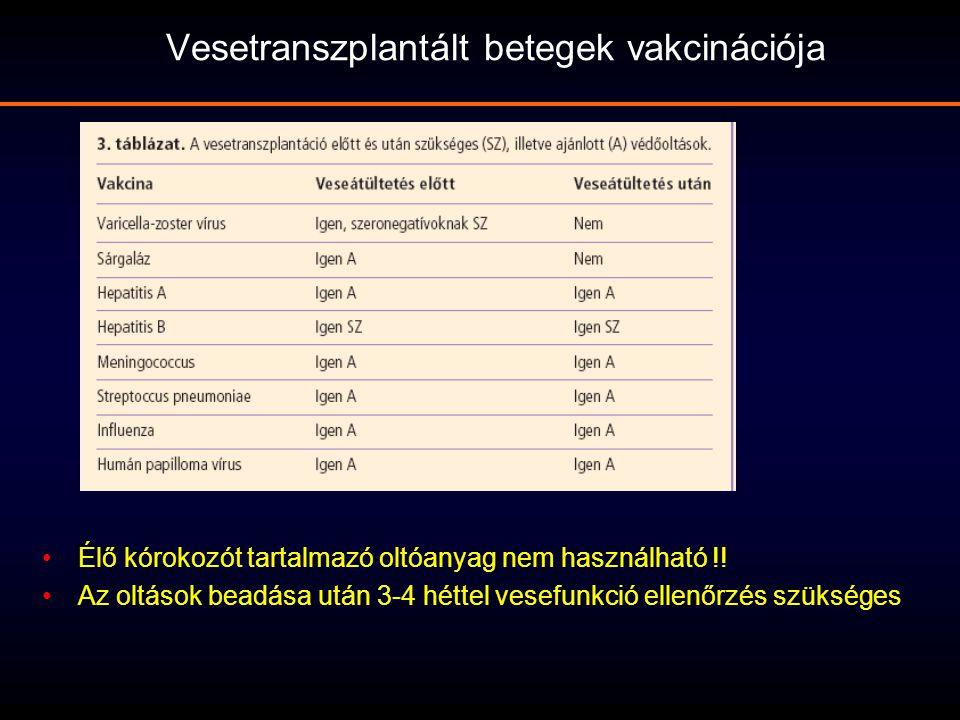 Vesetranszplantált betegek vakcinációja