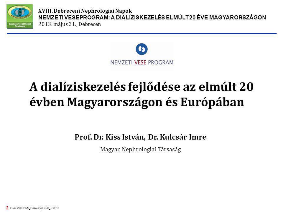 Prof. Dr. Kiss István, Dr. Kulcsár Imre