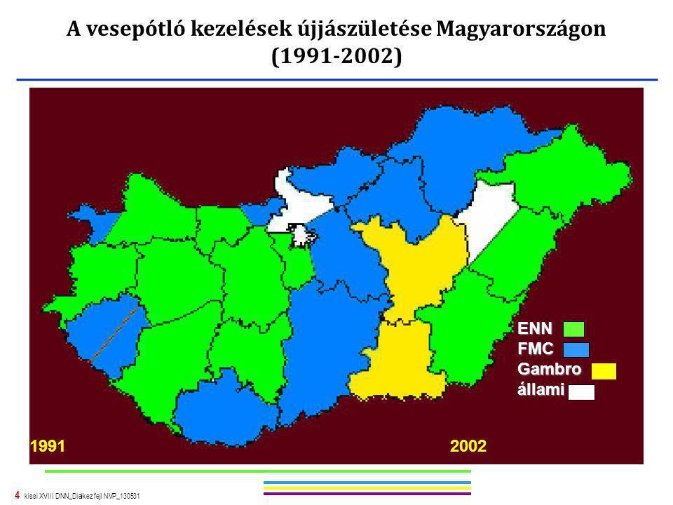 A vesepótló kezelések újjászületése Magyarországon