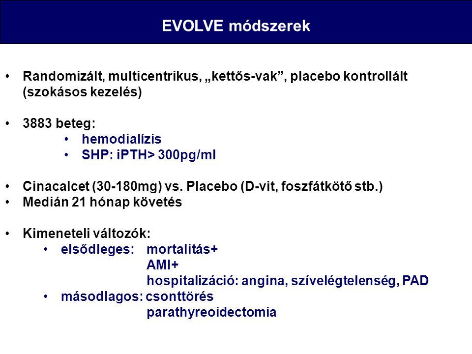 """EVOLVE módszerek Randomizált, multicentrikus, """"kettős-vak , placebo kontrollált (szokásos kezelés) 3883 beteg:"""