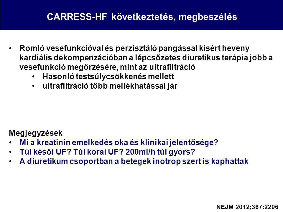 CARRESS-HF következtetés, megbeszélés