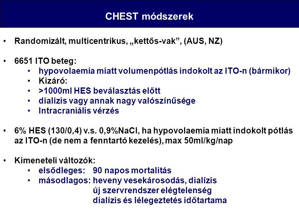 """CHEST módszerek Randomizált, multicentrikus, """"kettős-vak , (AUS, NZ)"""