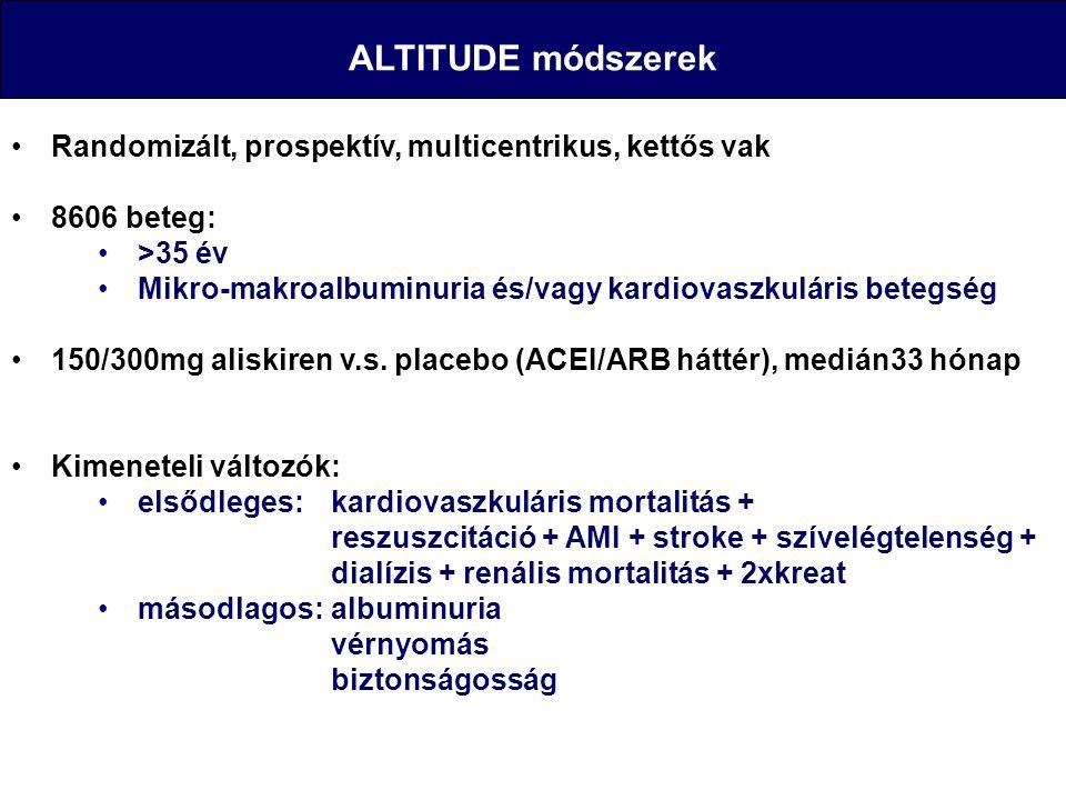 ALTITUDE módszerek Randomizált, prospektív, multicentrikus, kettős vak