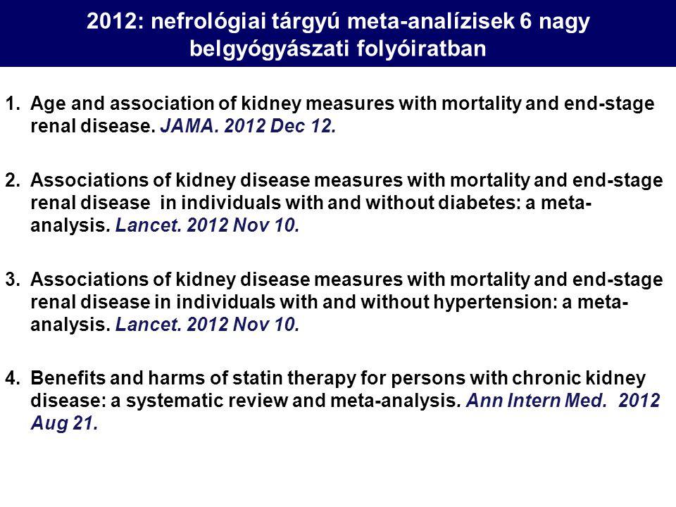 2012: nefrológiai tárgyú meta-analízisek 6 nagy belgyógyászati folyóiratban