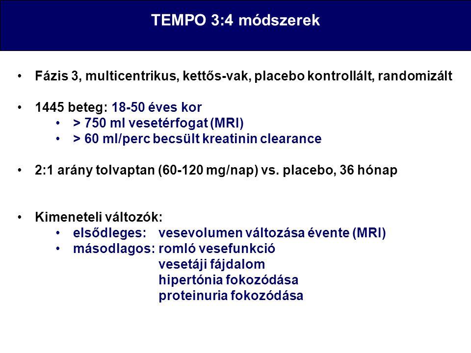 TEMPO 3:4 módszerek Fázis 3, multicentrikus, kettős-vak, placebo kontrollált, randomizált. 1445 beteg: 18-50 éves kor.