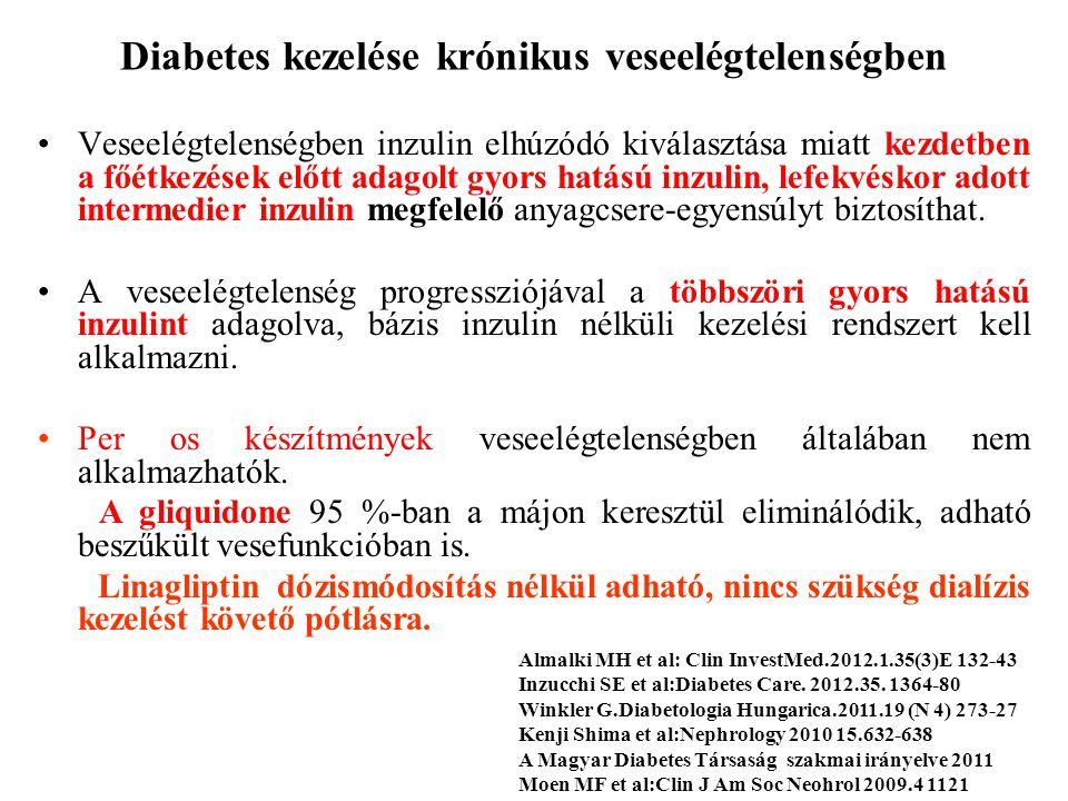 Diabetes kezelése krónikus veseelégtelenségben
