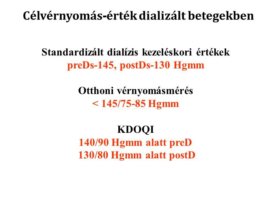 Célvérnyomás-érték dializált betegekben