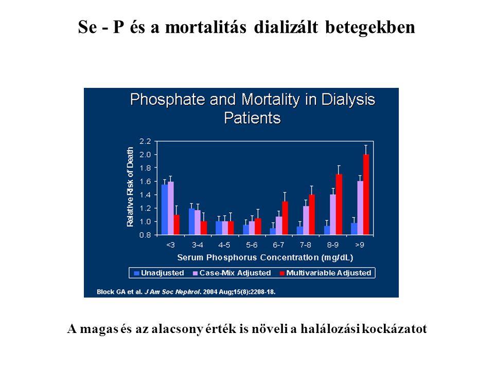 Se - P és a mortalitás dializált betegekben