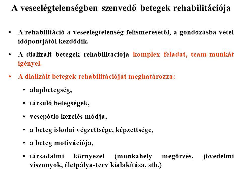 A veseelégtelenségben szenvedő betegek rehabilitációja