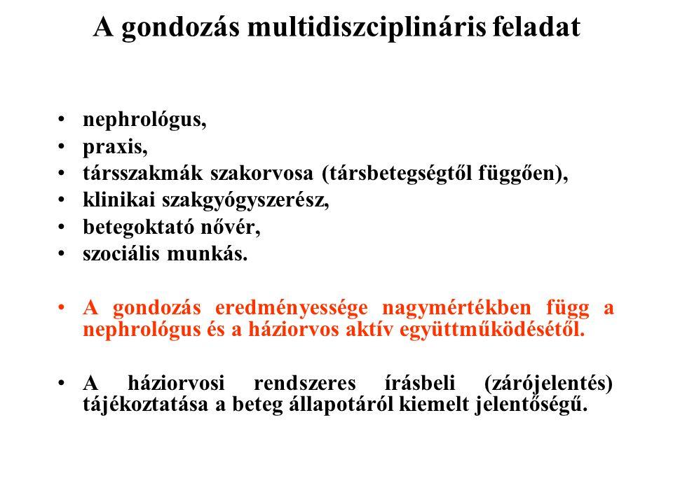 A gondozás multidiszciplináris feladat