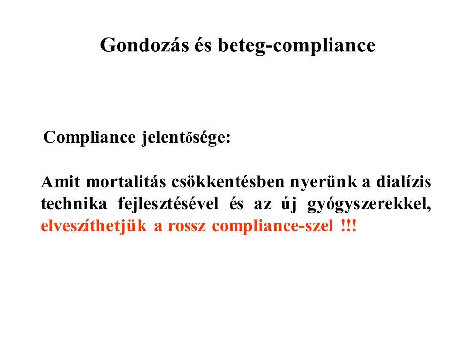 Gondozás és beteg-compliance