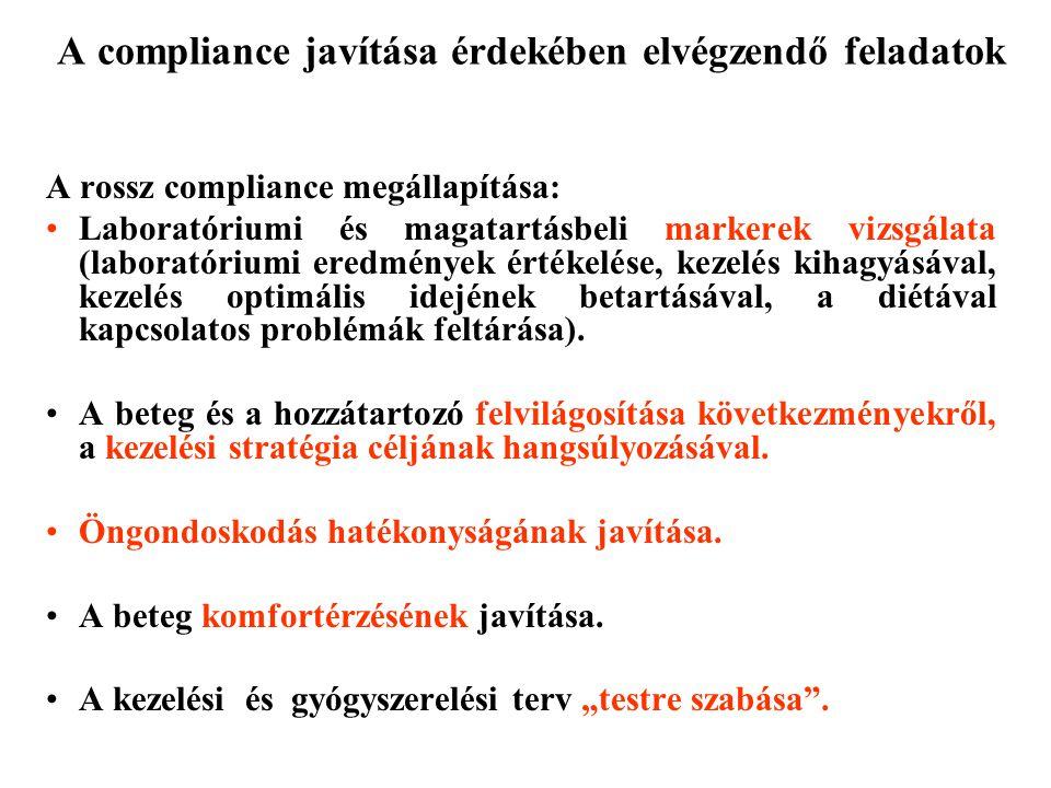 A compliance javítása érdekében elvégzendő feladatok