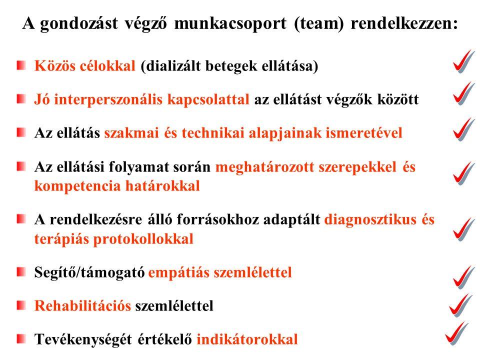 A gondozást végző munkacsoport (team) rendelkezzen: